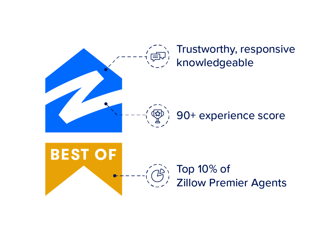 zillow-badge